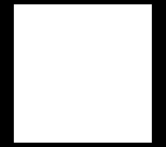 GSA Sport